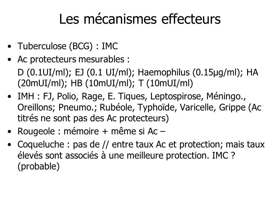 Les mécanismes effecteurs Tuberculose (BCG) : IMC Ac protecteurs mesurables : D (0.1UI/ml); EJ (0.1 UI/ml); Haemophilus (0.15µg/ml); HA (20mUI/ml); HB