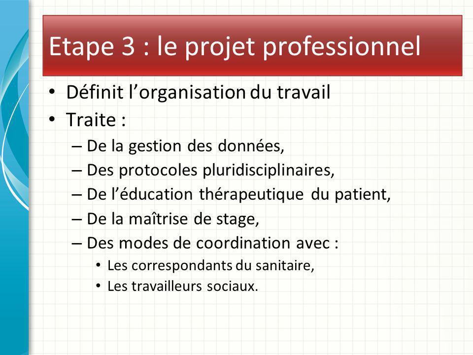 Etape 3 : le projet professionnel Définit lorganisation du travail Traite : – De la gestion des données, – Des protocoles pluridisciplinaires, – De lé