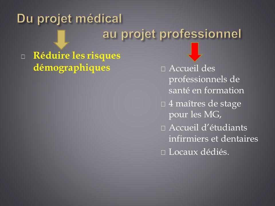 Réduire les risques démographiques Accueil des professionnels de santé en formation 4 maîtres de stage pour les MG, Accueil détudiants infirmiers et d