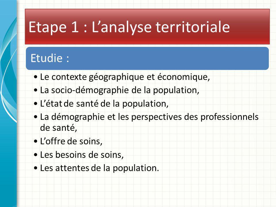 Etape 1 : Lanalyse territoriale Etudie : Le contexte géographique et économique, La socio-démographie de la population, Létat de santé de la populatio
