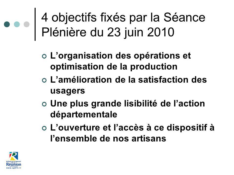 4 objectifs fixés par la Séance Plénière du 23 juin 2010 Lorganisation des opérations et optimisation de la production Lamélioration de la satisfactio