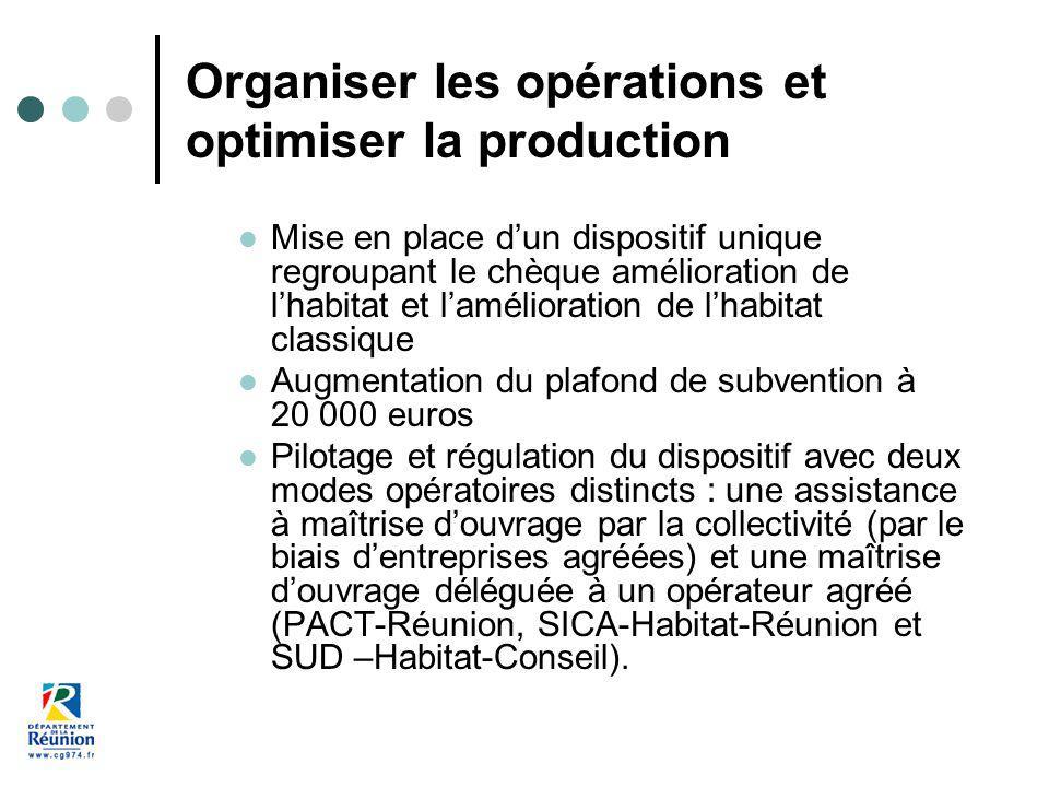 Organiser les opérations et optimiser la production Mise en place dun dispositif unique regroupant le chèque amélioration de lhabitat et lamélioration