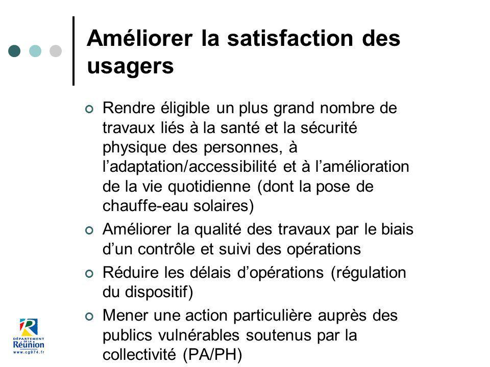 Améliorer la satisfaction des usagers Rendre éligible un plus grand nombre de travaux liés à la santé et la sécurité physique des personnes, à ladapta