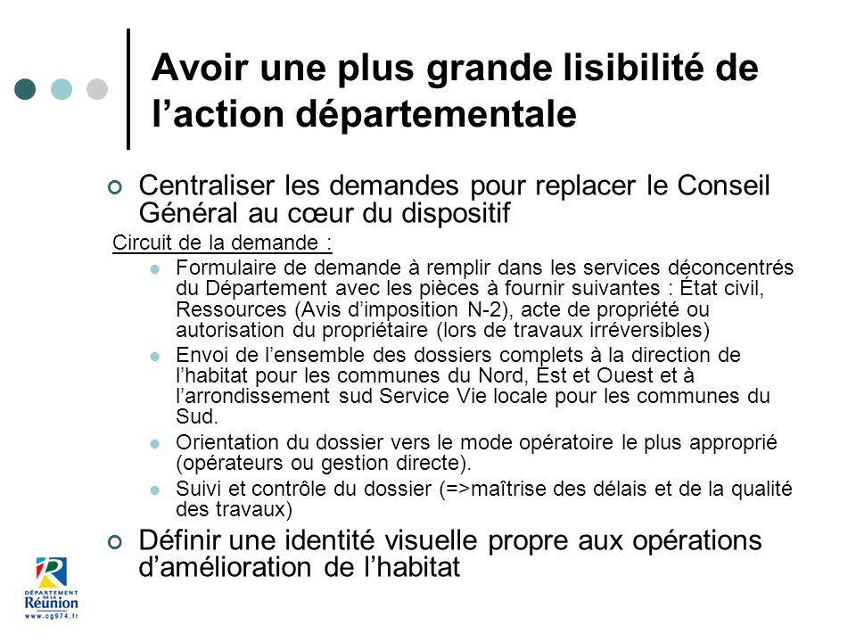 Avoir une plus grande lisibilité de laction départementale Centraliser les demandes pour replacer le Conseil Général au cœur du dispositif Circuit de
