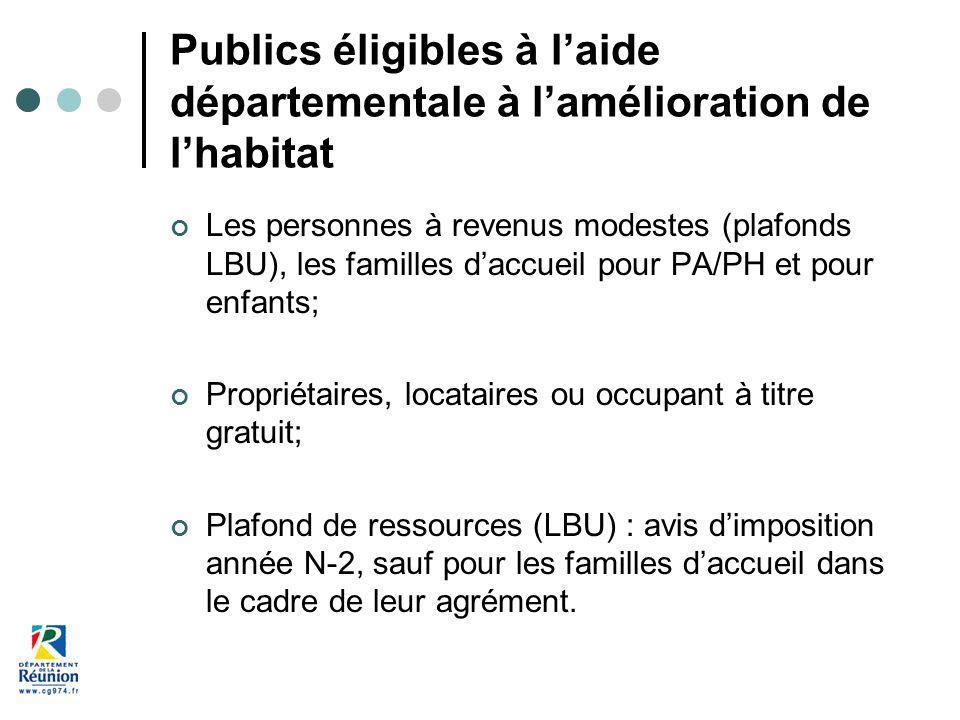 Publics éligibles à laide départementale à lamélioration de lhabitat Les personnes à revenus modestes (plafonds LBU), les familles daccueil pour PA/PH