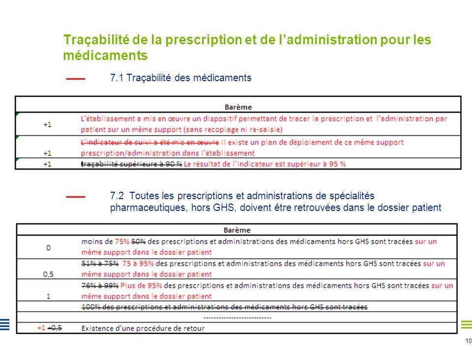 10 OBJECTIF 7: Traçabilité de la prescription et de ladministration pour les médicaments 7.1 Traçabilité des médicaments 7.2 Toutes les prescriptions