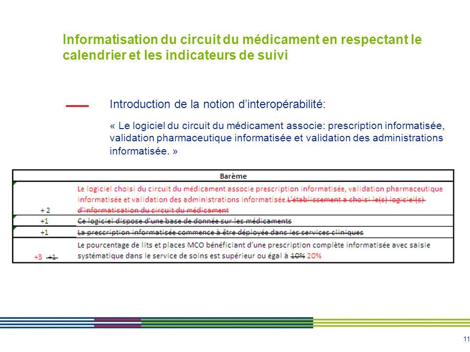 11 OBJECTIF 8: Informatisation du circuit du médicament en respectant le calendrier et les indicateurs de suivi Introduction de la notion dinteropérab