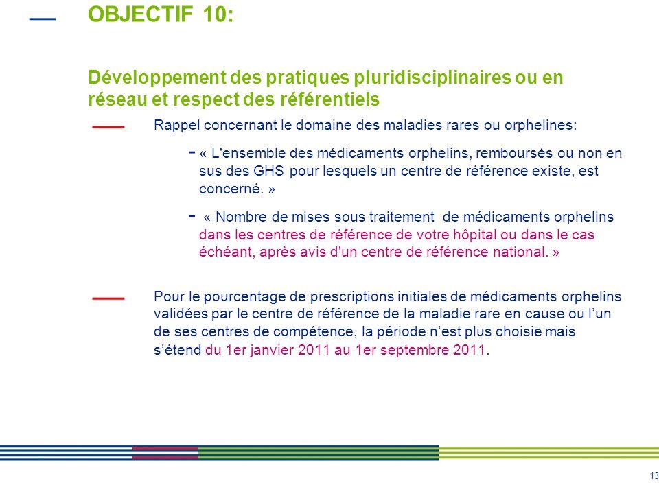 13 OBJECTIF 10: Développement des pratiques pluridisciplinaires ou en réseau et respect des référentiels Rappel concernant le domaine des maladies rar