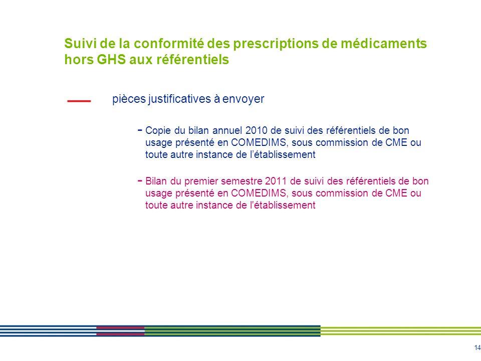 14 OBJECTIFS 14 et 20 : Suivi de la conformité des prescriptions de médicaments hors GHS aux référentiels pièces justificatives à envoyer - Copie du b
