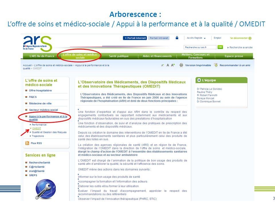 3 Arborescence : Loffre de soins et médico-sociale / Appui à la performance et à la qualité / OMEDIT