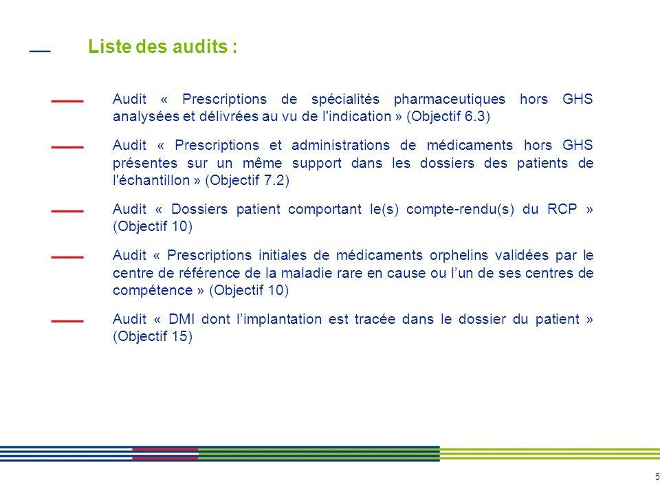 5 Liste des audits : Audit « Prescriptions de spécialités pharmaceutiques hors GHS analysées et délivrées au vu de l'indication » (Objectif 6.3) Audit
