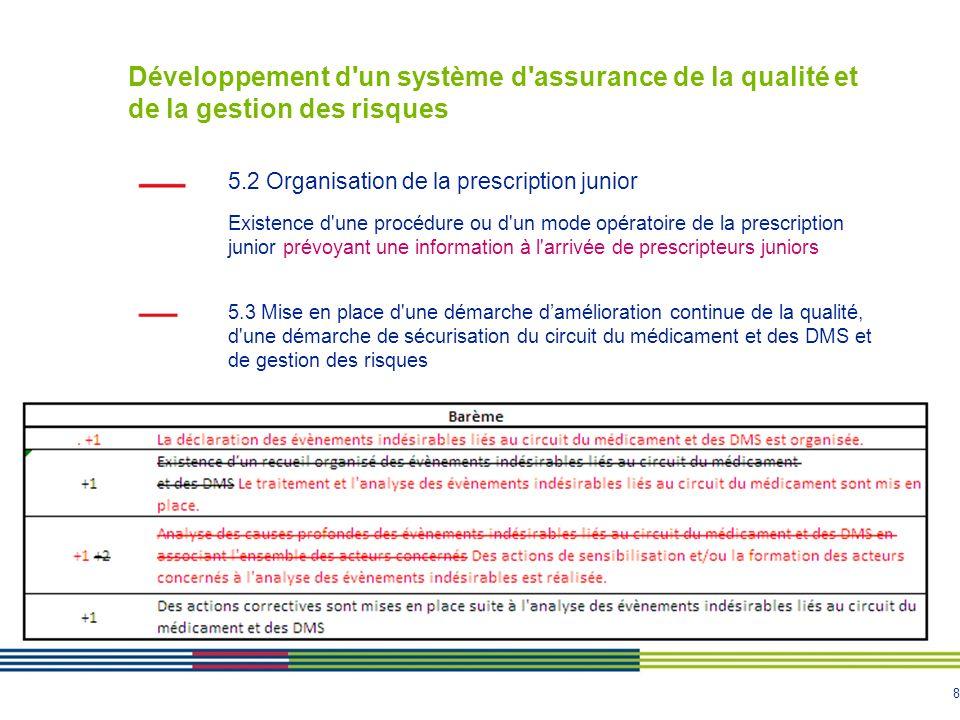 8 OBJECTIF 5 : Développement d'un système d'assurance de la qualité et de la gestion des risques 5.2 Organisation de la prescription junior Existence