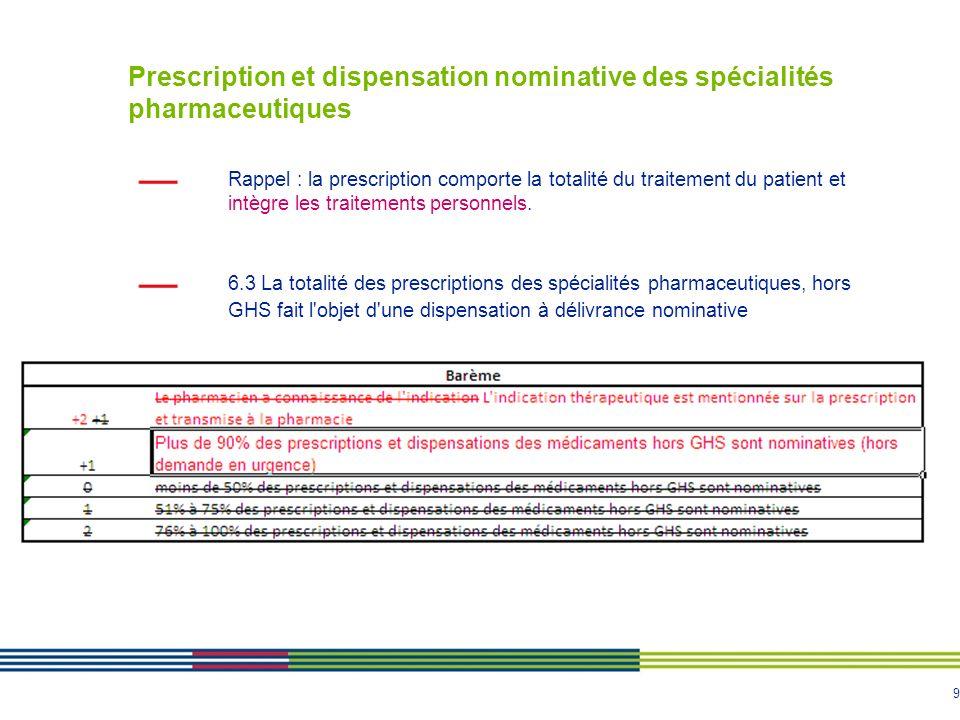 9 OBJECTIF 6: Prescription et dispensation nominative des spécialités pharmaceutiques Rappel : la prescription comporte la totalité du traitement du p
