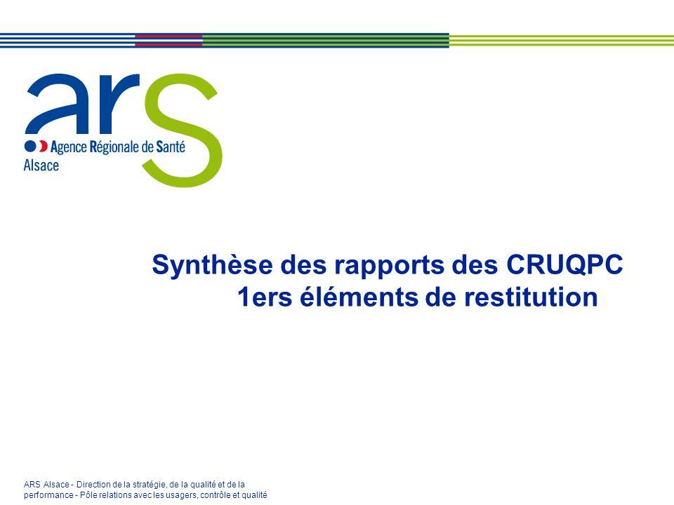 ARS Alsace - Direction de la stratégie, de la qualité et de la performance - Pôle relations avec les usagers, contrôle et qualité Synthèse des rapport