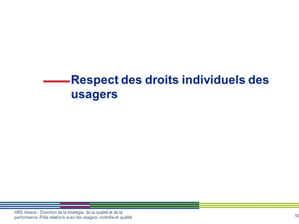 10 ARS Alsace - Direction de la stratégie, de la qualité et de la performance -Pôle relations avec les usagers, contrôle et qualité Respect des droits