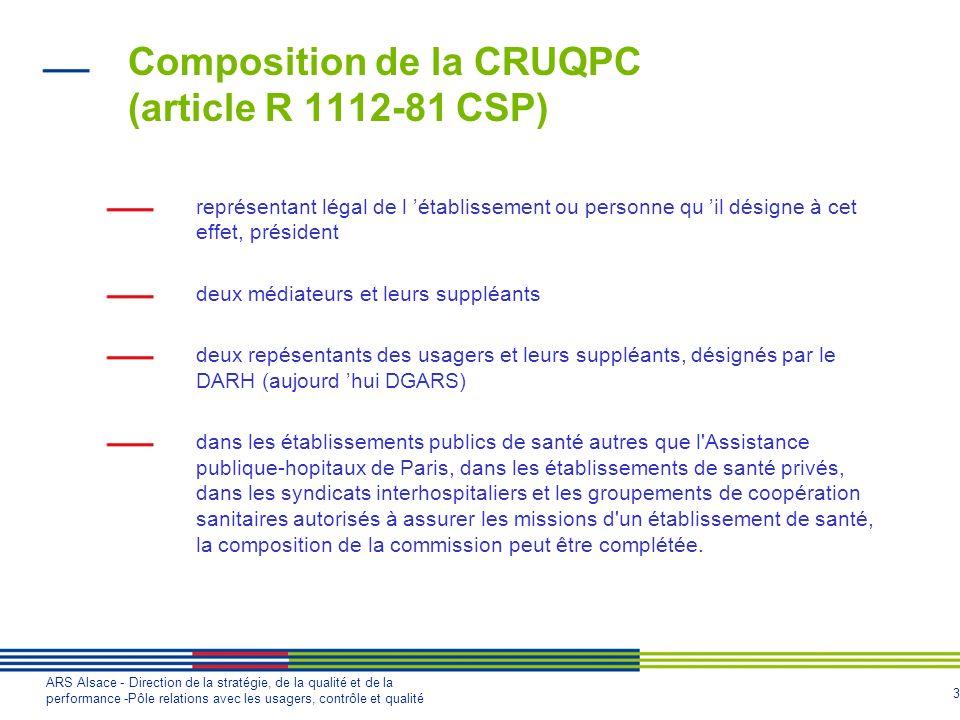 3 ARS Alsace - Direction de la stratégie, de la qualité et de la performance -Pôle relations avec les usagers, contrôle et qualité Composition de la C