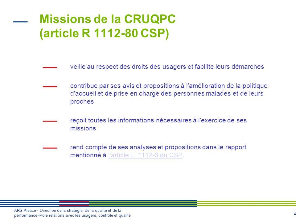 4 ARS Alsace - Direction de la stratégie, de la qualité et de la performance -Pôle relations avec les usagers, contrôle et qualité Missions de la CRUQ