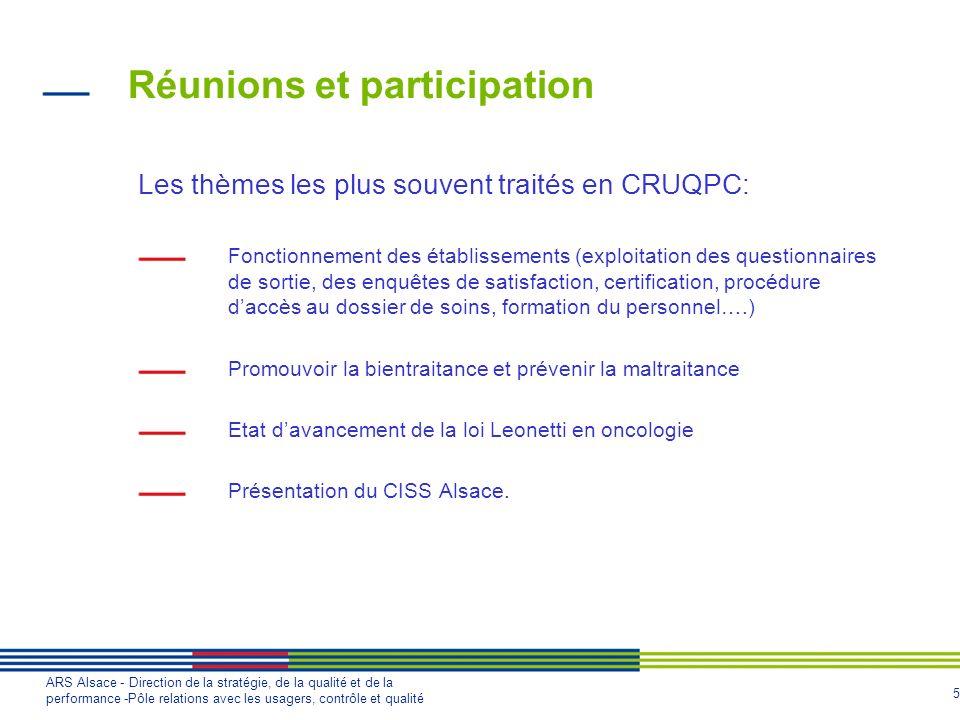 5 ARS Alsace - Direction de la stratégie, de la qualité et de la performance -Pôle relations avec les usagers, contrôle et qualité Réunions et partici