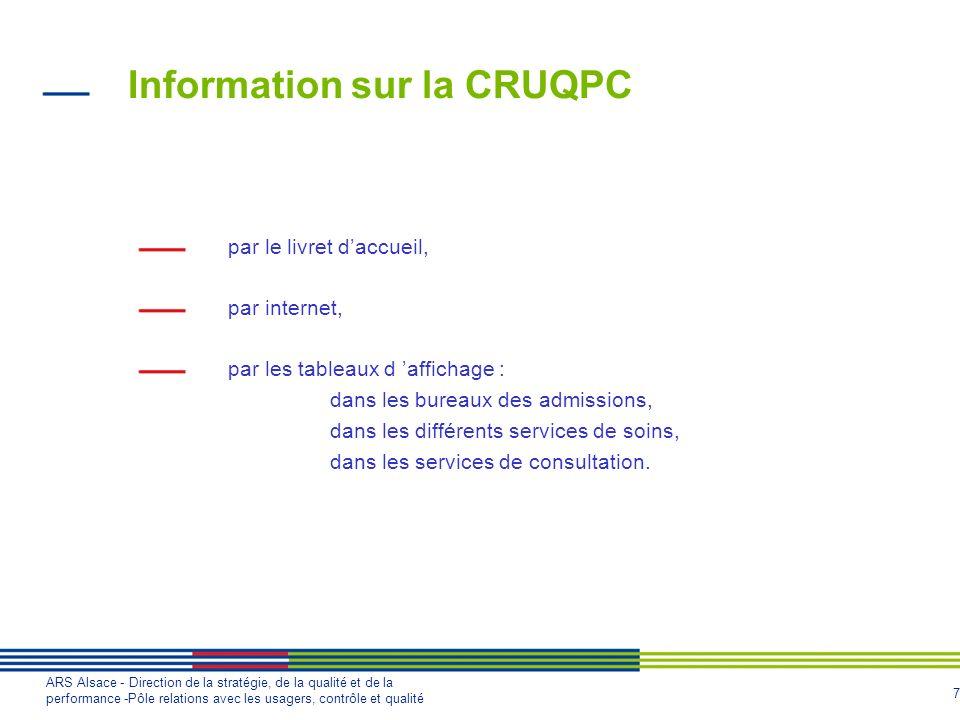 7 ARS Alsace - Direction de la stratégie, de la qualité et de la performance -Pôle relations avec les usagers, contrôle et qualité Information sur la