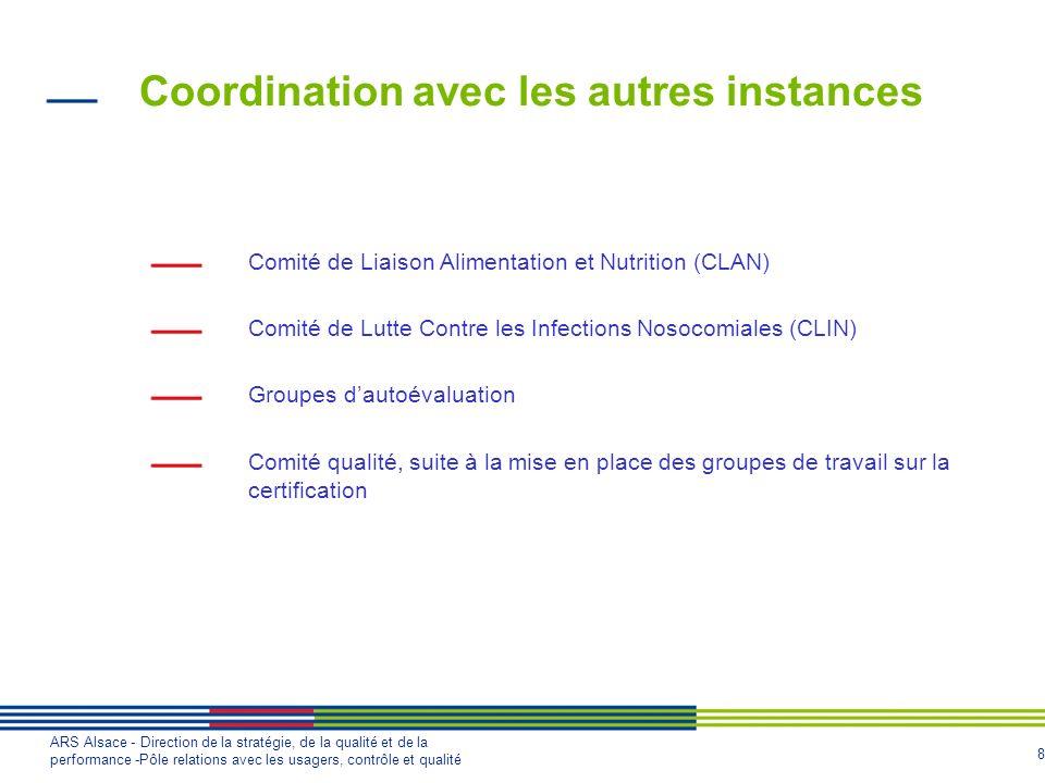 8 ARS Alsace - Direction de la stratégie, de la qualité et de la performance -Pôle relations avec les usagers, contrôle et qualité Coordination avec l