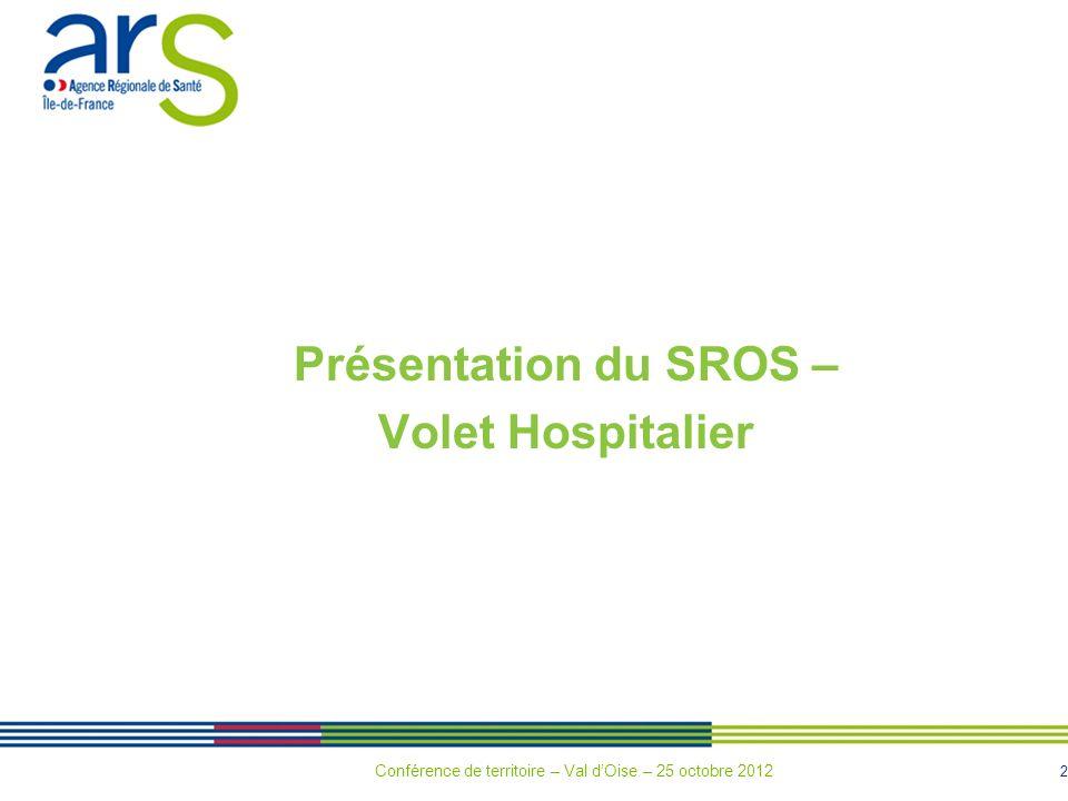 2 Présentation du SROS – Volet Hospitalier Conférence de territoire – Val dOise – 25 octobre 2012