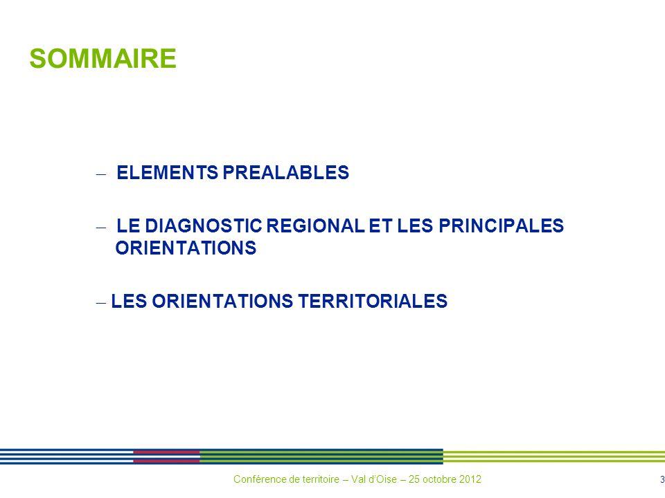 3 SOMMAIRE ELEMENTS PREALABLES LE DIAGNOSTIC REGIONAL ET LES PRINCIPALES ORIENTATIONS LES ORIENTATIONS TERRITORIALES Conférence de territoire – Val dOise – 25 octobre 2012