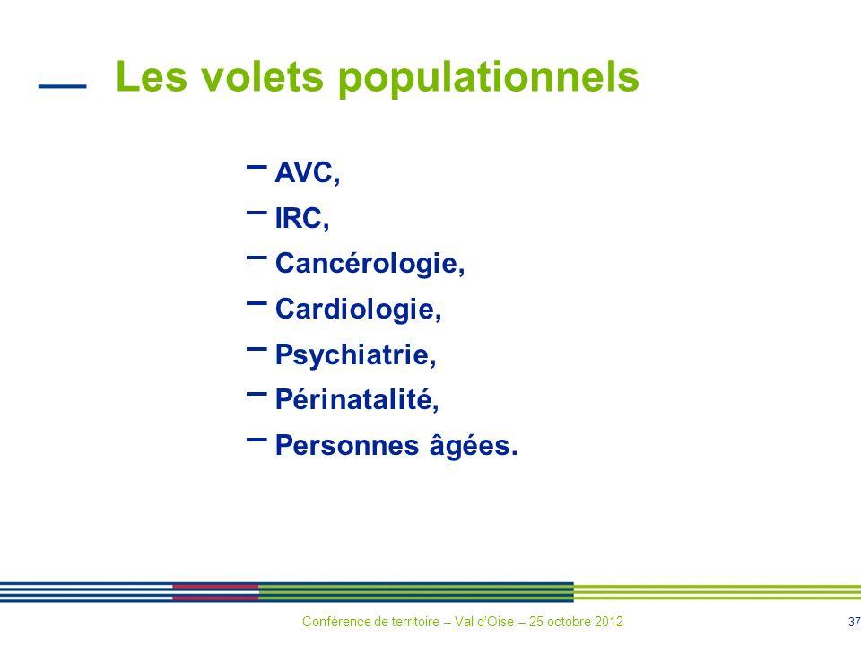 37 Les volets populationnels AVC, IRC, Cancérologie, Cardiologie, Psychiatrie, Périnatalité, Personnes âgées.
