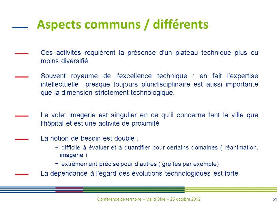 51 Aspects communs / différents Ces activités requièrent la présence dun plateau technique plus ou moins diversifié.