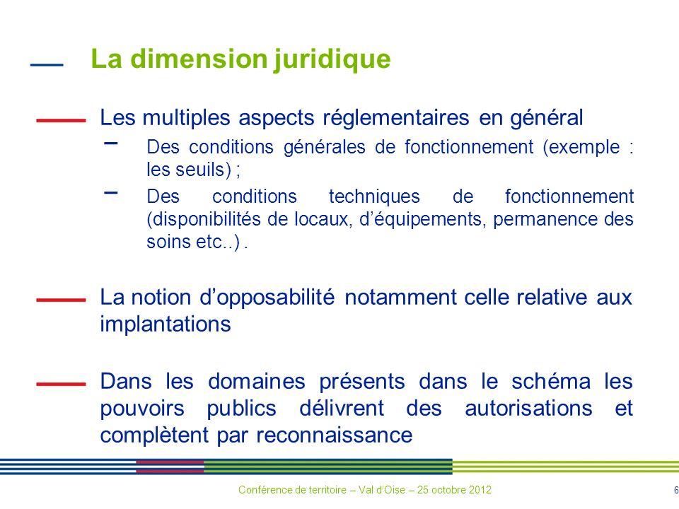 6 La dimension juridique Les multiples aspects réglementaires en général Des conditions générales de fonctionnement (exemple : les seuils) ; Des conditions techniques de fonctionnement (disponibilités de locaux, déquipements, permanence des soins etc..).