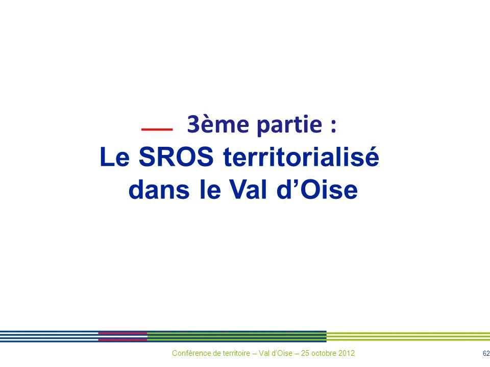 62 3ème partie : Le SROS territorialisé dans le Val dOise Conférence de territoire – Val dOise – 25 octobre 2012
