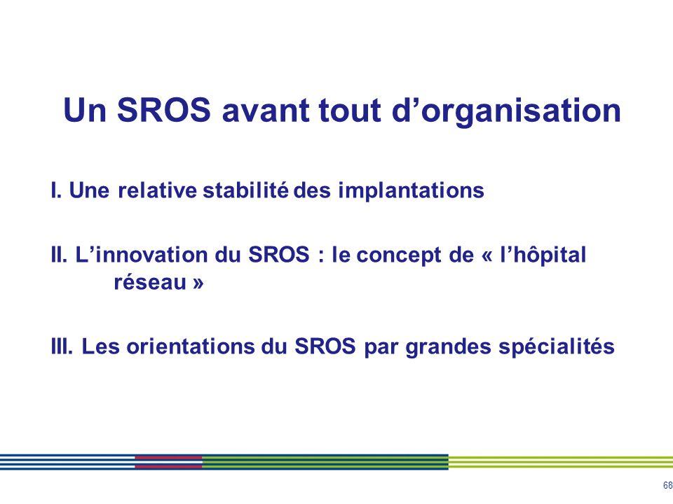 68 Un SROS avant tout dorganisation I. Une relative stabilité des implantations II.