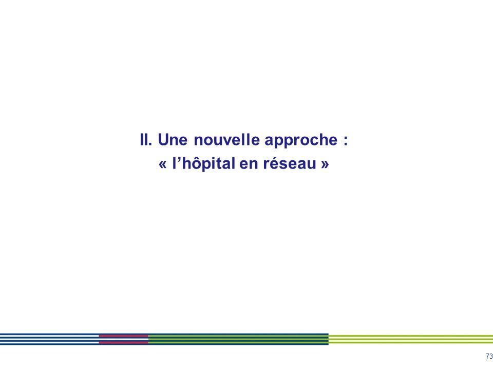73 II. Une nouvelle approche : « lhôpital en réseau »
