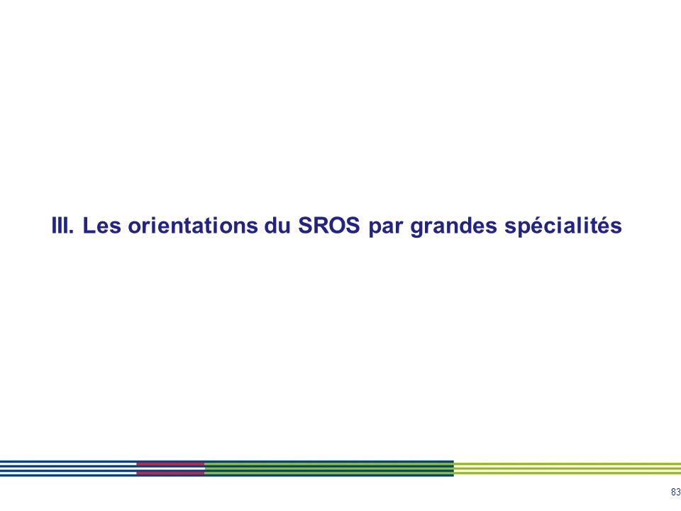 83 III. Les orientations du SROS par grandes spécialités
