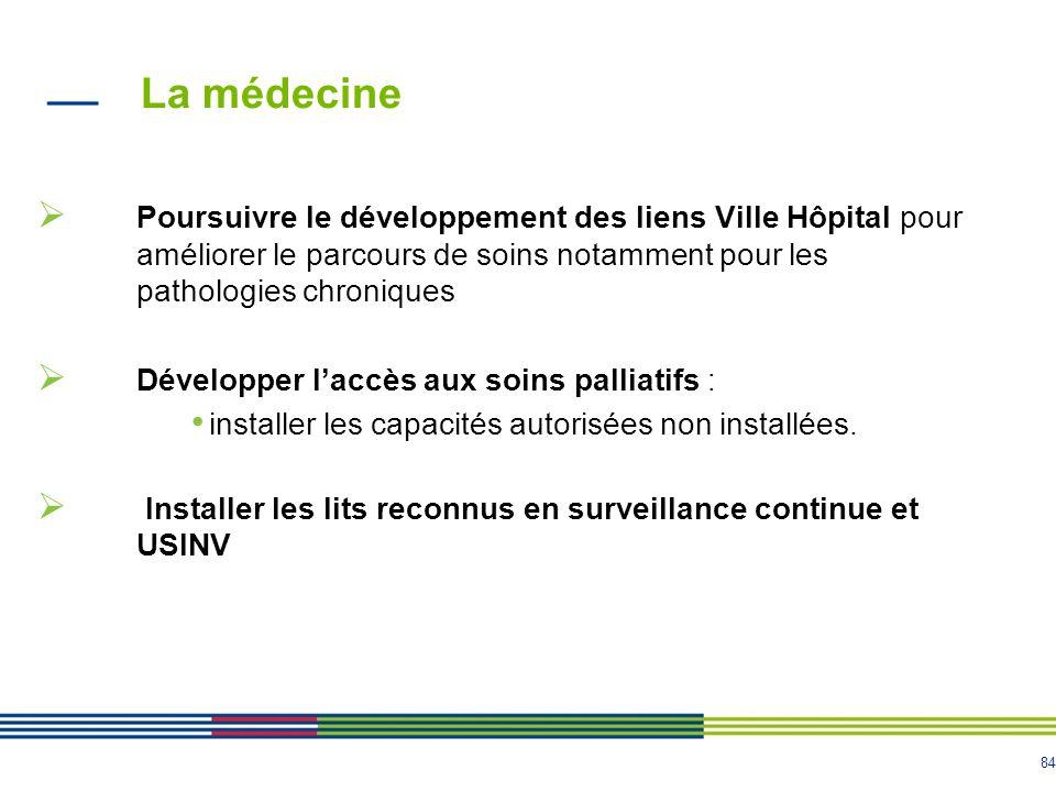 84 La médecine Poursuivre le développement des liens Ville Hôpital pour améliorer le parcours de soins notamment pour les pathologies chroniques Développer laccès aux soins palliatifs : installer les capacités autorisées non installées.