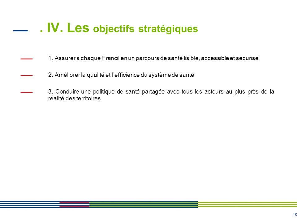 18. IV. Les objectifs stratégiques 1.