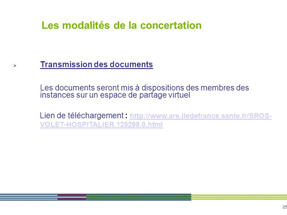 25 Les modalités de la concertation Transmission des documents Les documents seront mis à dispositions des membres des instances sur un espace de partage virtuel Lien de téléchargement : http://www.ars.iledefrance.sante.fr/SROS- VOLET-HOSPITALIER.125298.0.html http://www.ars.iledefrance.sante.fr/SROS- VOLET-HOSPITALIER.125298.0.html