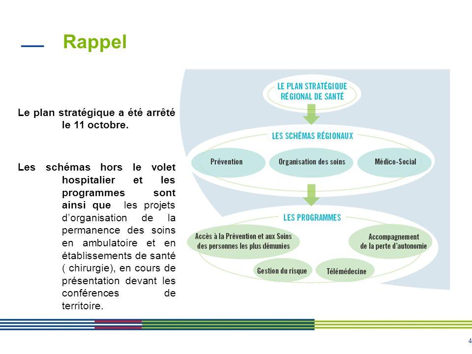 4 Rappel Le plan stratégique a été arrêté le 11 octobre.