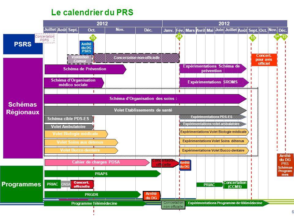 6 Le calendrier du PRS Schémas Régionaux 15 Juillet Nov.