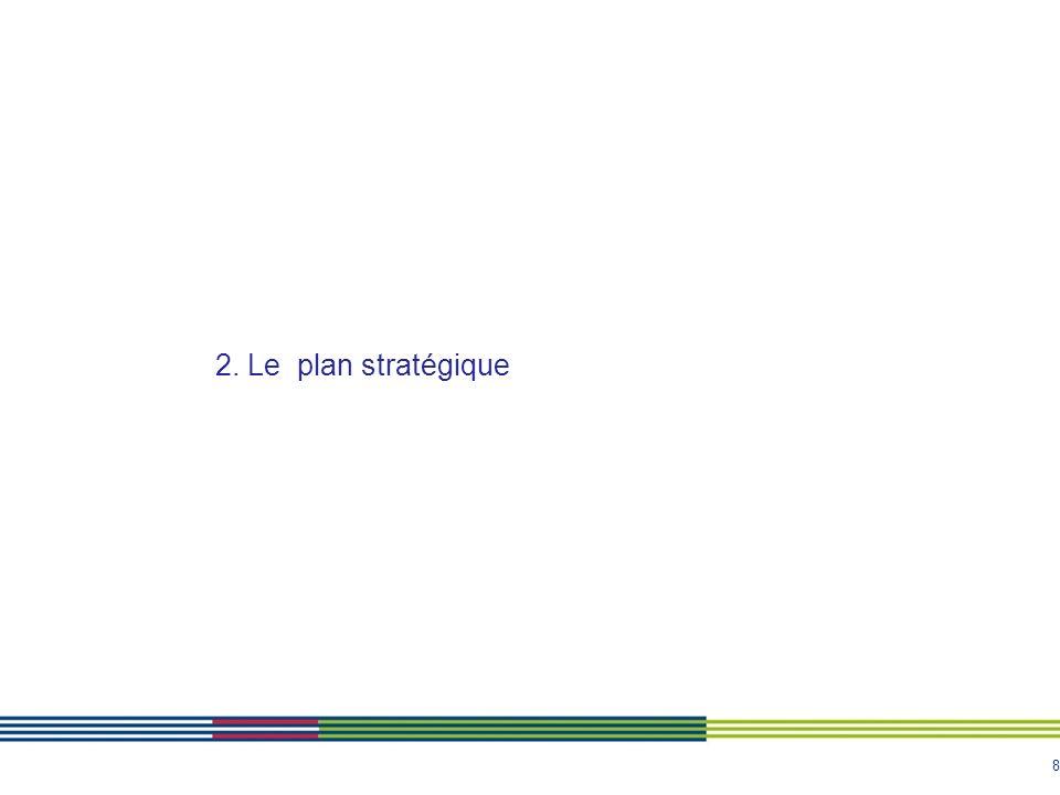 8 2. Le plan stratégique
