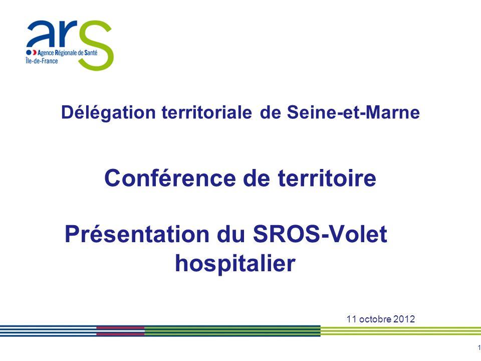 1 Présentation du SROS-Volet hospitalier 11 octobre 2012 Délégation territoriale de Seine-et-Marne Conférence de territoire
