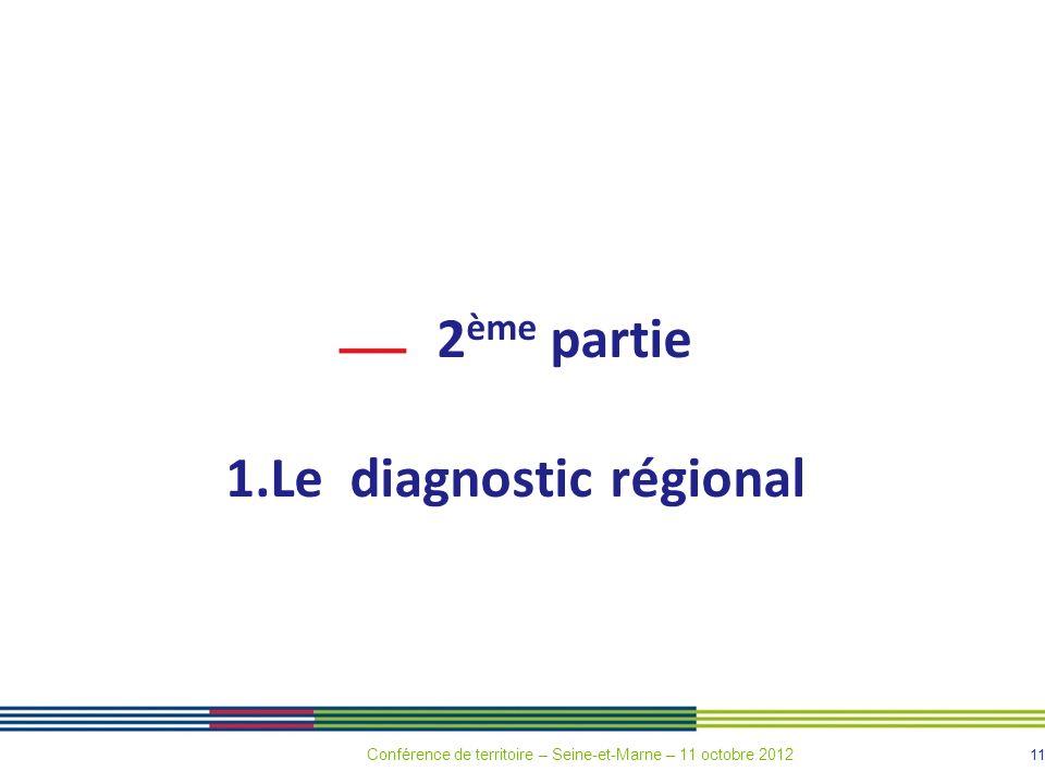 11 2 ème partie 1.Le diagnostic régional Conférence de territoire – Seine-et-Marne – 11 octobre 2012