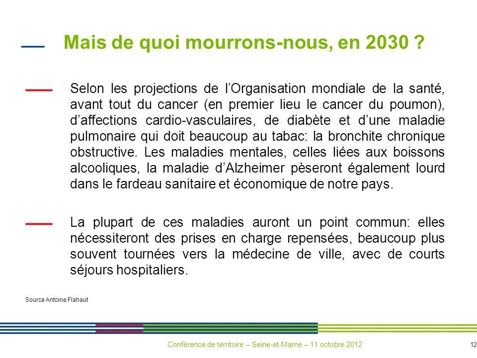12 Mais de quoi mourrons-nous, en 2030 ? Selon les projections de lOrganisation mondiale de la santé, avant tout du cancer (en premier lieu le cancer