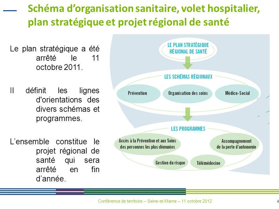 4 Le plan stratégique a été arrêté le 11 octobre 2011. Il définit les lignes d'orientations des divers schémas et programmes. Lensemble constitue le p