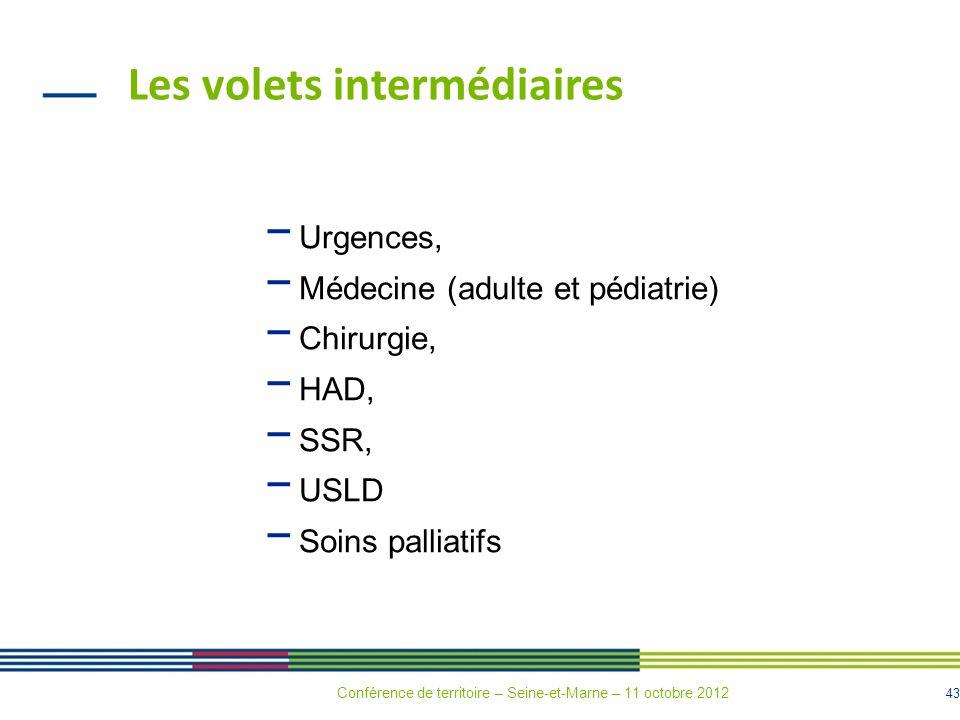 43 Les volets intermédiaires Urgences, Médecine (adulte et pédiatrie) Chirurgie, HAD, SSR, USLD Soins palliatifs Conférence de territoire – Seine-et-M