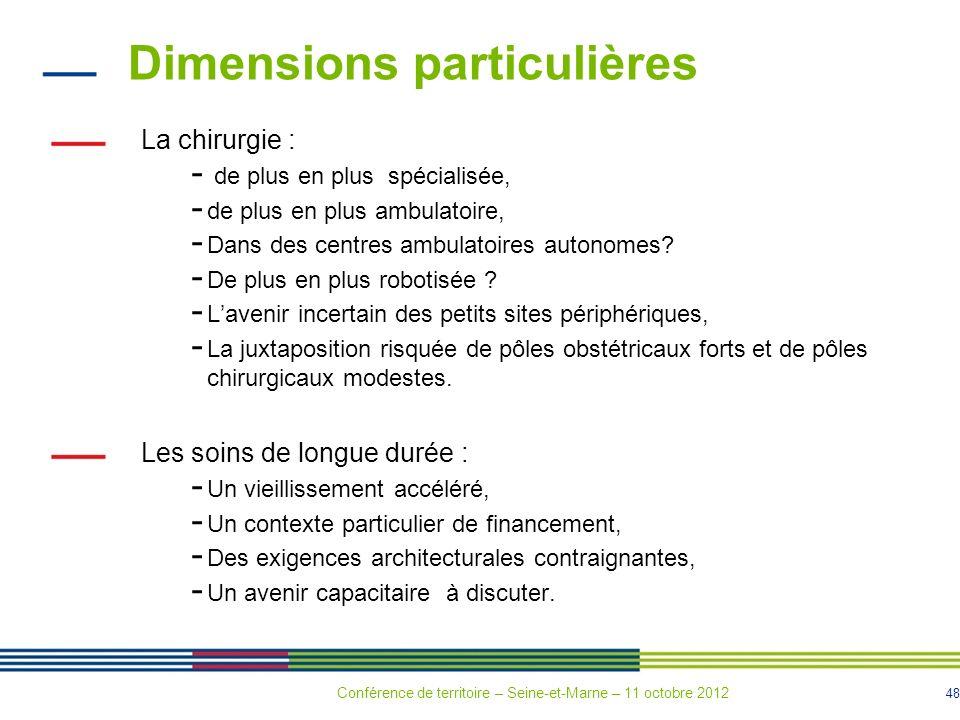 48 Dimensions particulières La chirurgie : - de plus en plus spécialisée, - de plus en plus ambulatoire, - Dans des centres ambulatoires autonomes? -