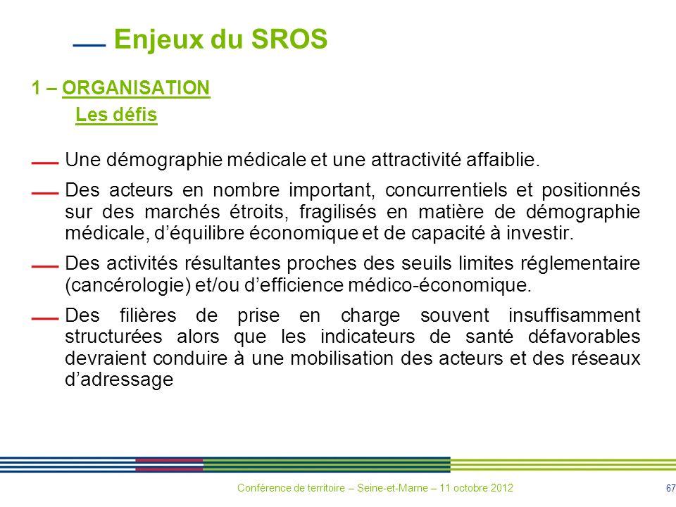 67 Enjeux du SROS 1 – ORGANISATION Les défis Une démographie médicale et une attractivité affaiblie. Des acteurs en nombre important, concurrentiels e