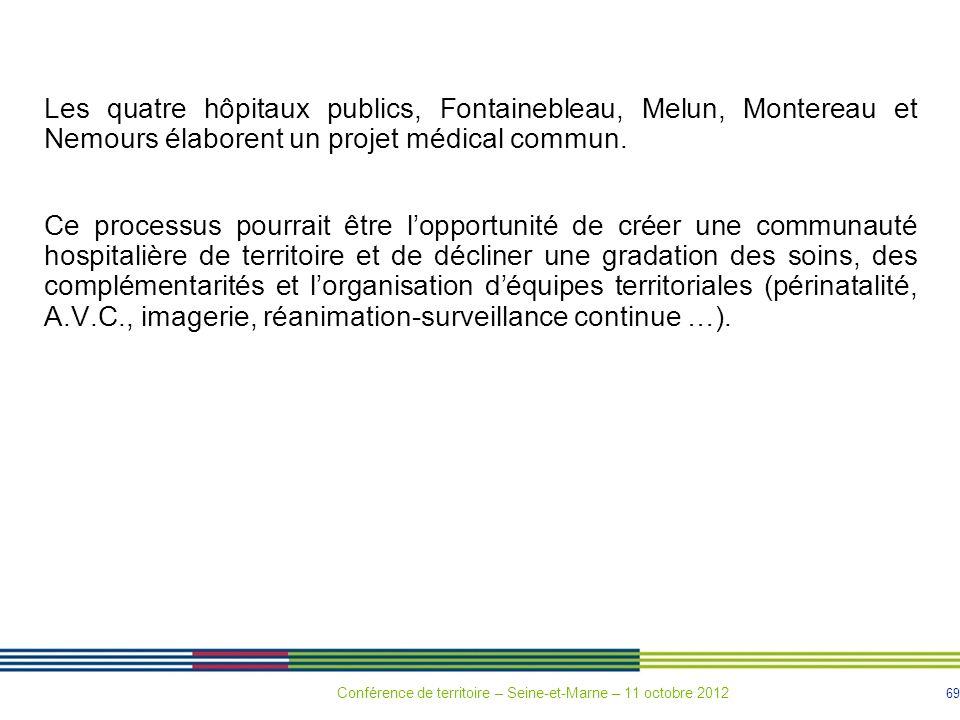 69 Les quatre hôpitaux publics, Fontainebleau, Melun, Montereau et Nemours élaborent un projet médical commun. Ce processus pourrait être lopportunité