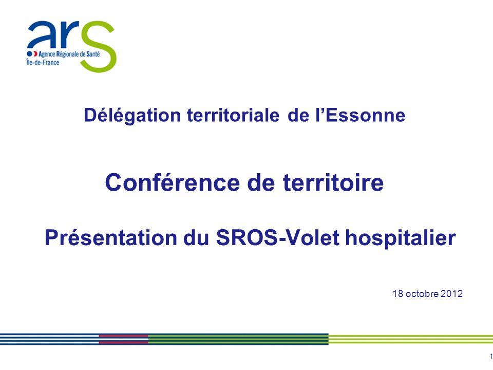 1 Présentation du SROS-Volet hospitalier 18 octobre 2012 Délégation territoriale de lEssonne Conférence de territoire