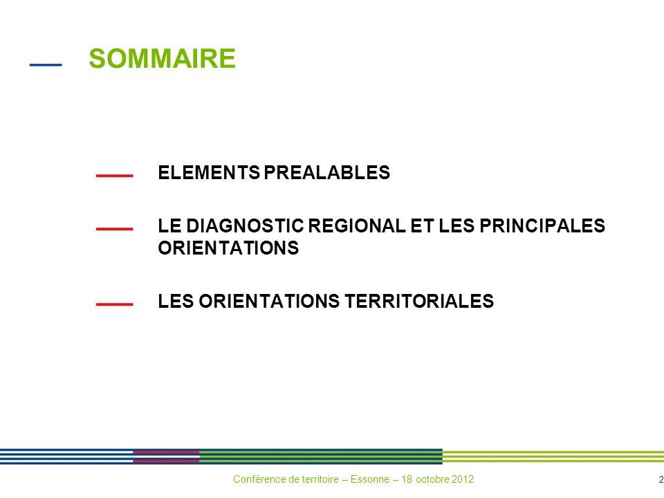 2 SOMMAIRE ELEMENTS PREALABLES LE DIAGNOSTIC REGIONAL ET LES PRINCIPALES ORIENTATIONS LES ORIENTATIONS TERRITORIALES Conférence de territoire – Essonn