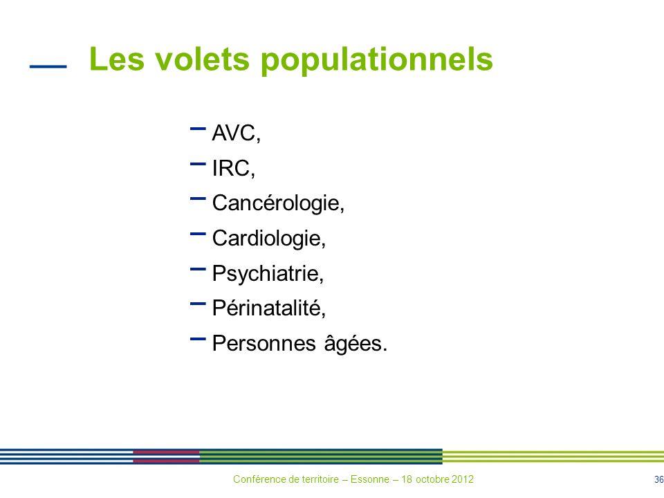 36 Les volets populationnels AVC, IRC, Cancérologie, Cardiologie, Psychiatrie, Périnatalité, Personnes âgées. Conférence de territoire – Essonne – 18
